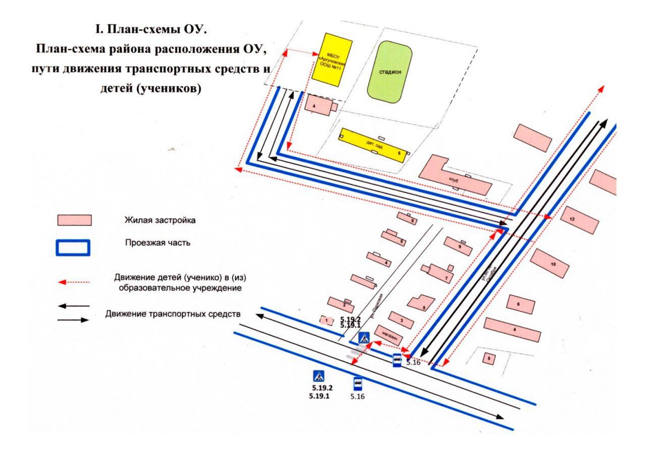 План-схема района расположения образовательного учреждения, пути движения транспортных средств и детей (учеников)