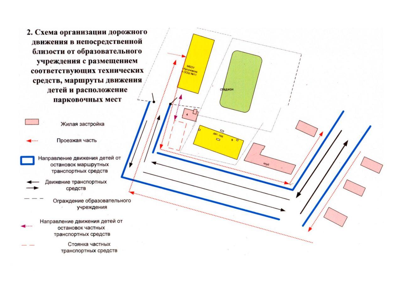 Схема организации дорожного движения в непосредственной близости от образовательного учреждения с размещением соответствующих технических средств, маршруты движения детей и расположение парковочных мест
