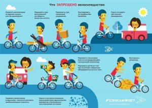 Правила безопасного поведения на дорогах